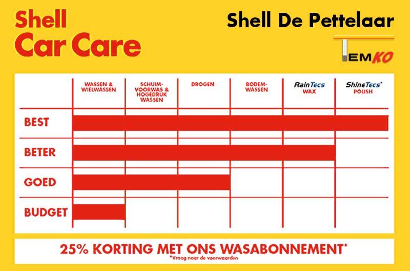 Shell De Pettelaar